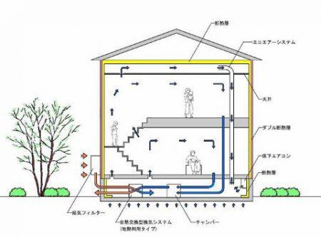床下エアコンの仕組み図_001
